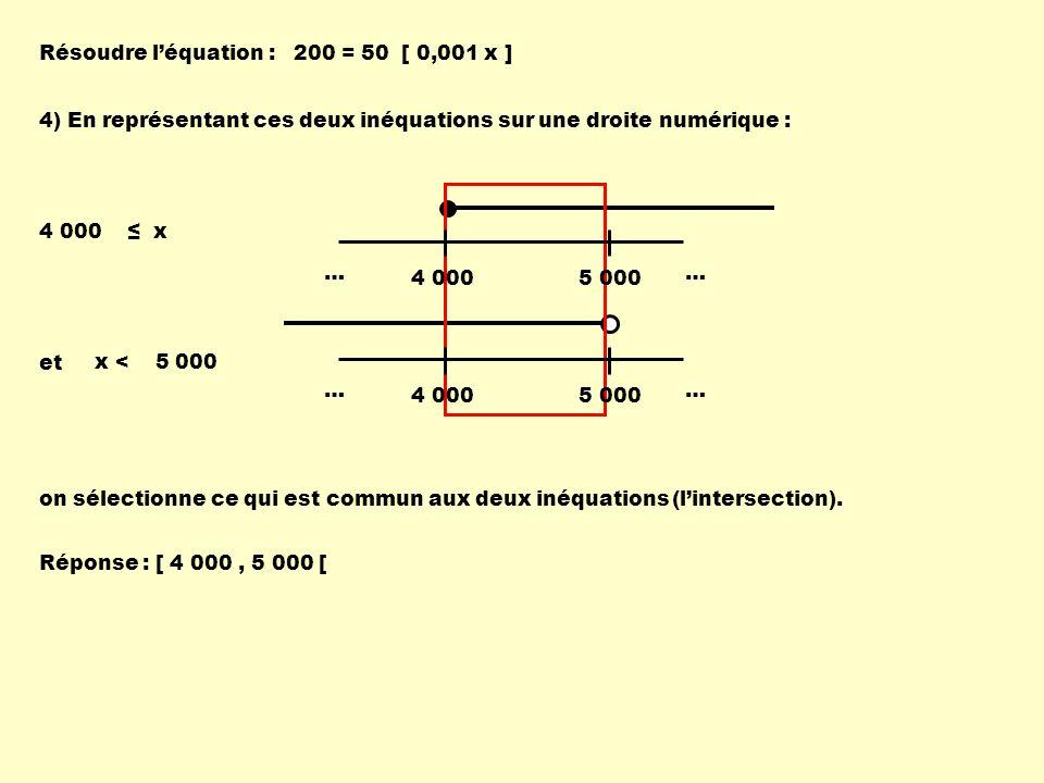 Résoudre l'équation : 200 = 50 [ 0,001 x ] 4) En représentant ces deux inéquations sur une droite numérique :